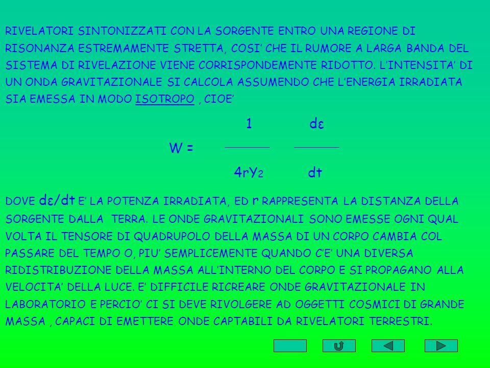 RIVELATORI SINTONIZZATI CON LA SORGENTE ENTRO UNA REGIONE DI RISONANZA ESTREMAMENTE STRETTA, COSI' CHE IL RUMORE A LARGA BANDA DEL SISTEMA DI RIVELAZIONE VIENE CORRISPONDEMENTE RIDOTTO. L'INTENSITA' DI UN ONDA GRAVITAZIONALE SI CALCOLA ASSUMENDO CHE L'ENERGIA IRRADIATA SIA EMESSA IN MODO ISOTROPO , CIOE'