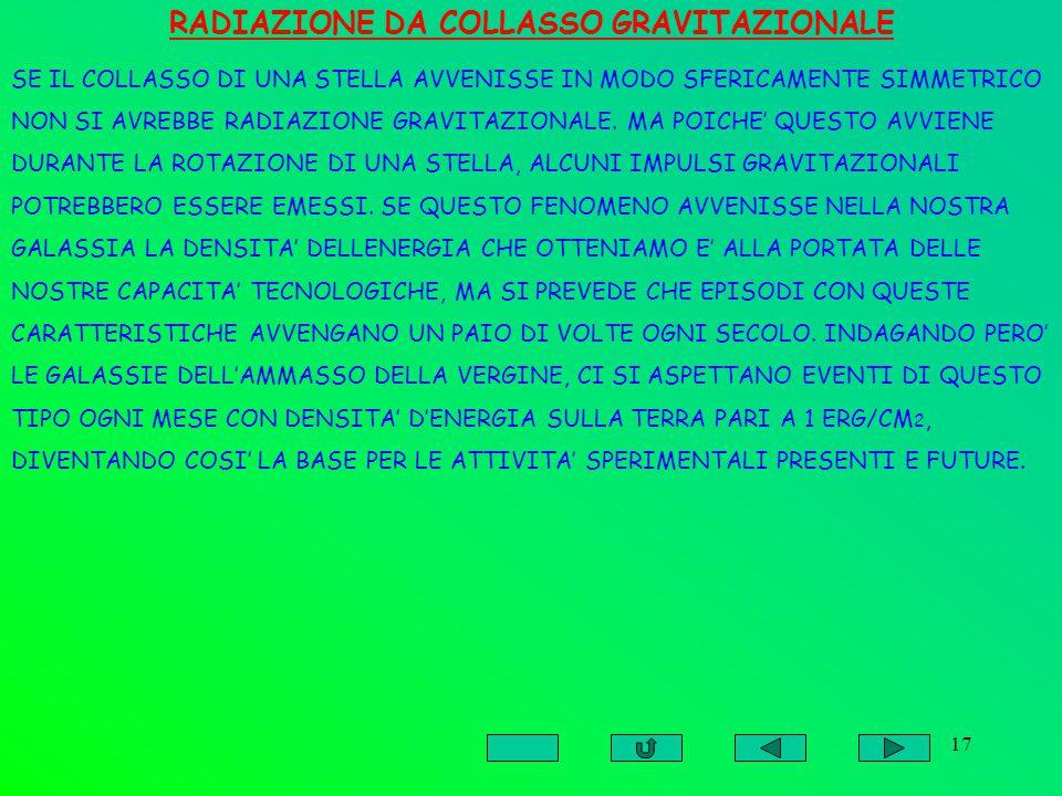 RADIAZIONE DA COLLASSO GRAVITAZIONALE