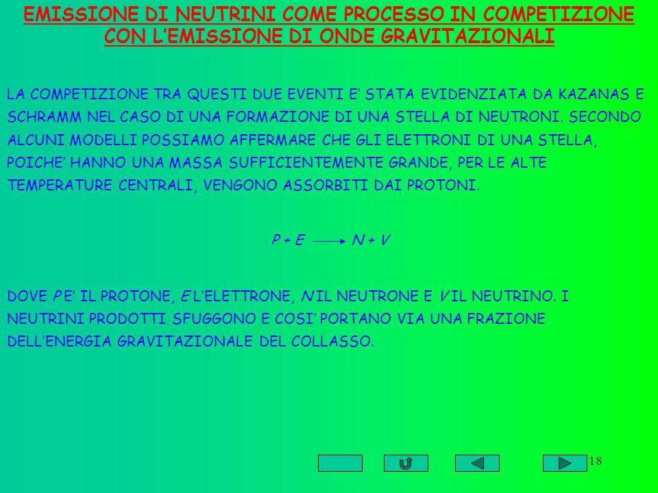 EMISSIONE DI NEUTRINI COME PROCESSO IN COMPETIZIONE CON L'EMISSIONE DI ONDE GRAVITAZIONALI