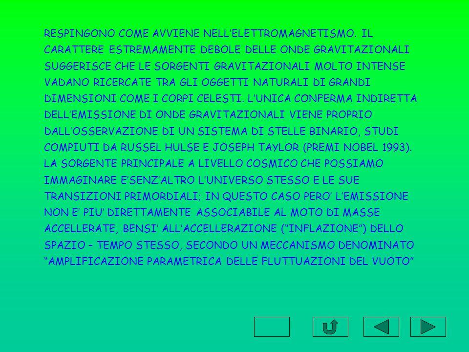 RESPINGONO COME AVVIENE NELL'ELETTROMAGNETISMO