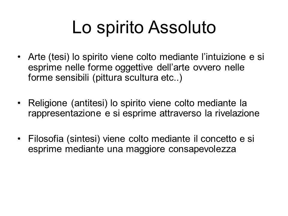 Lo spirito Assoluto