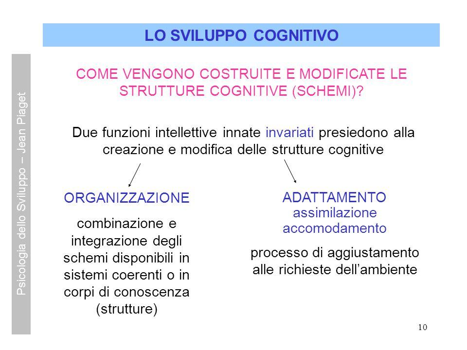 LO SVILUPPO COGNITIVO COME VENGONO COSTRUITE E MODIFICATE LE STRUTTURE COGNITIVE (SCHEMI)