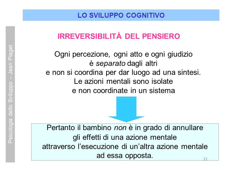 IRREVERSIBILITÀ DEL PENSIERO