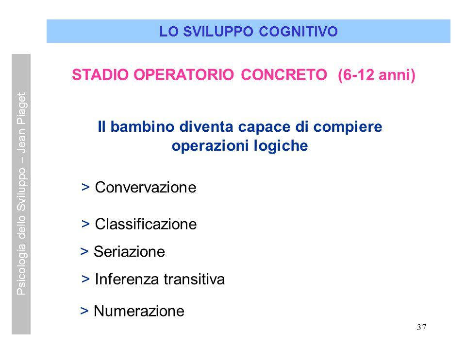 STADIO OPERATORIO CONCRETO (6-12 anni)