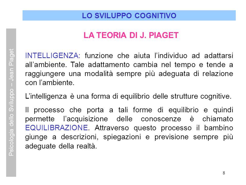 Psicologia dello Sviluppo – Jean Piaget