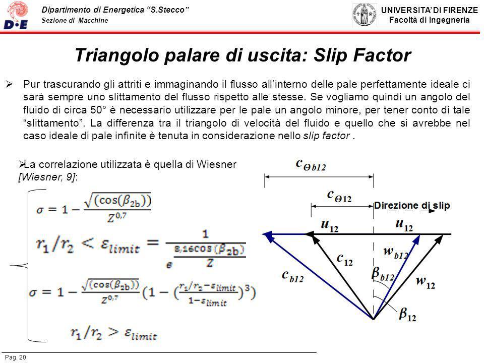 Triangolo palare di uscita: Slip Factor