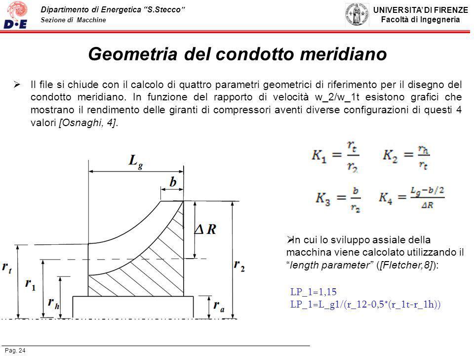 Geometria del condotto meridiano