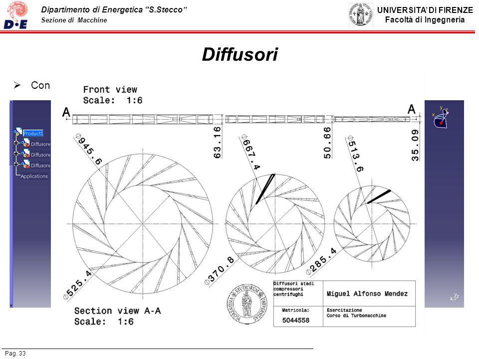 Diffusori Con i dati ottenuti è possibile disegnare i diffusori ottenuti.