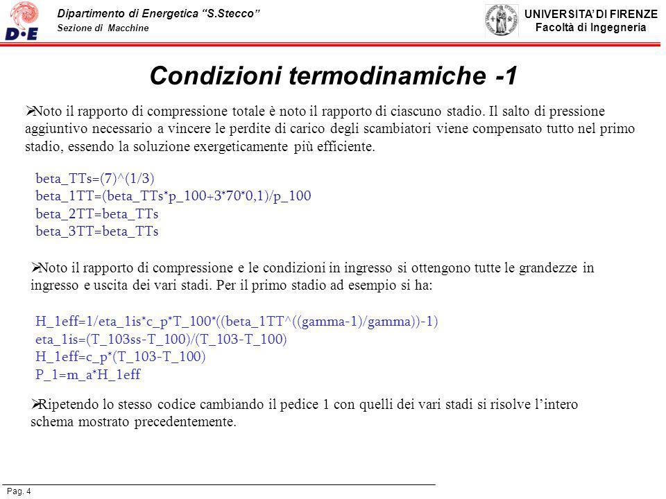 Condizioni termodinamiche -1