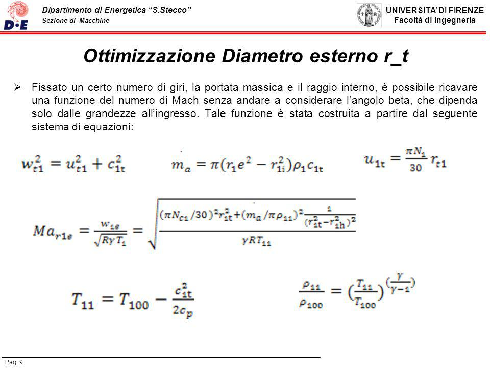 Ottimizzazione Diametro esterno r_t