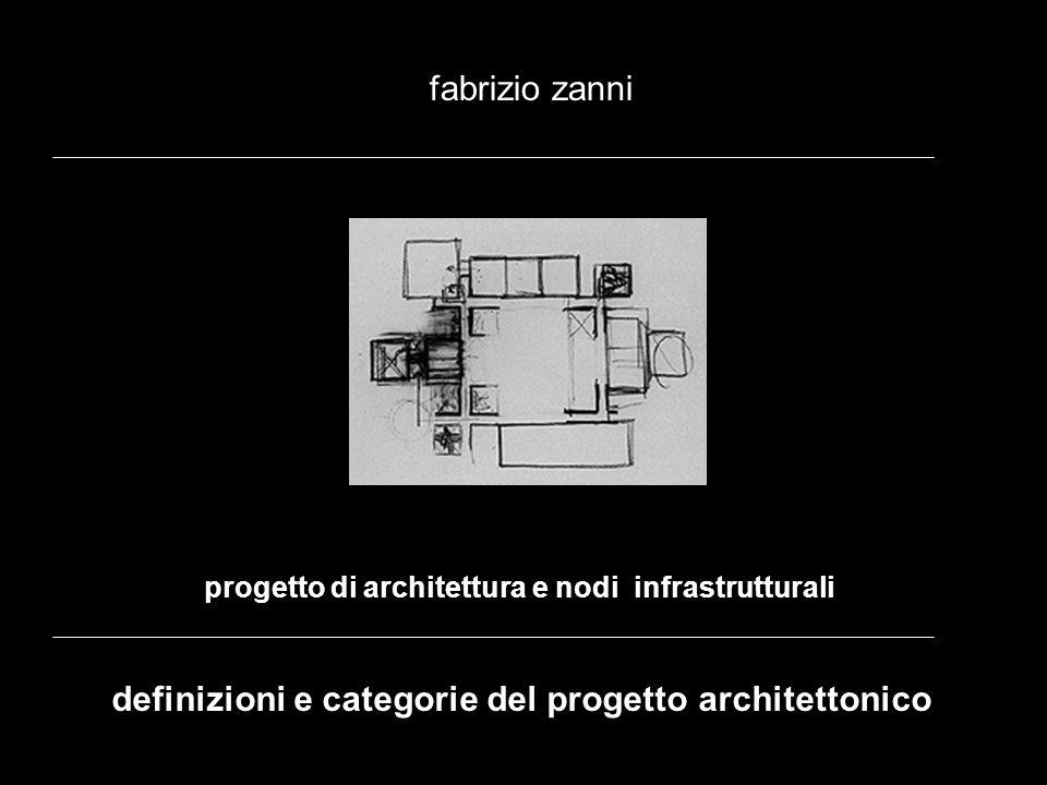 definizioni e categorie del progetto architettonico