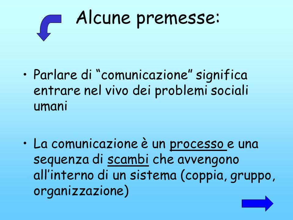 Alcune premesse: Parlare di comunicazione significa entrare nel vivo dei problemi sociali umani.