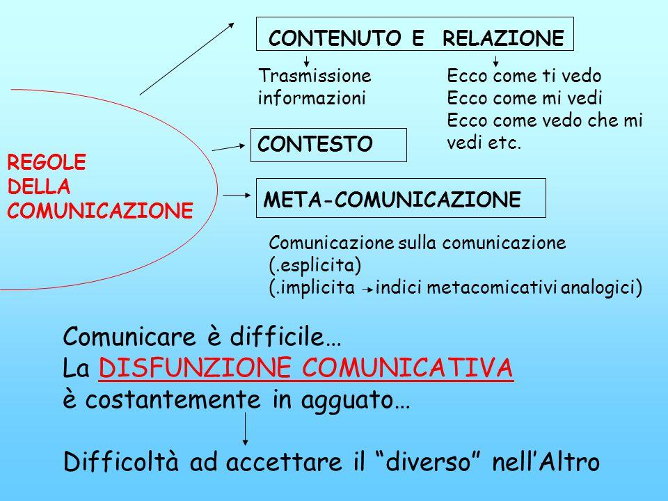 REGOLE DELLA COMUNICAZIONE