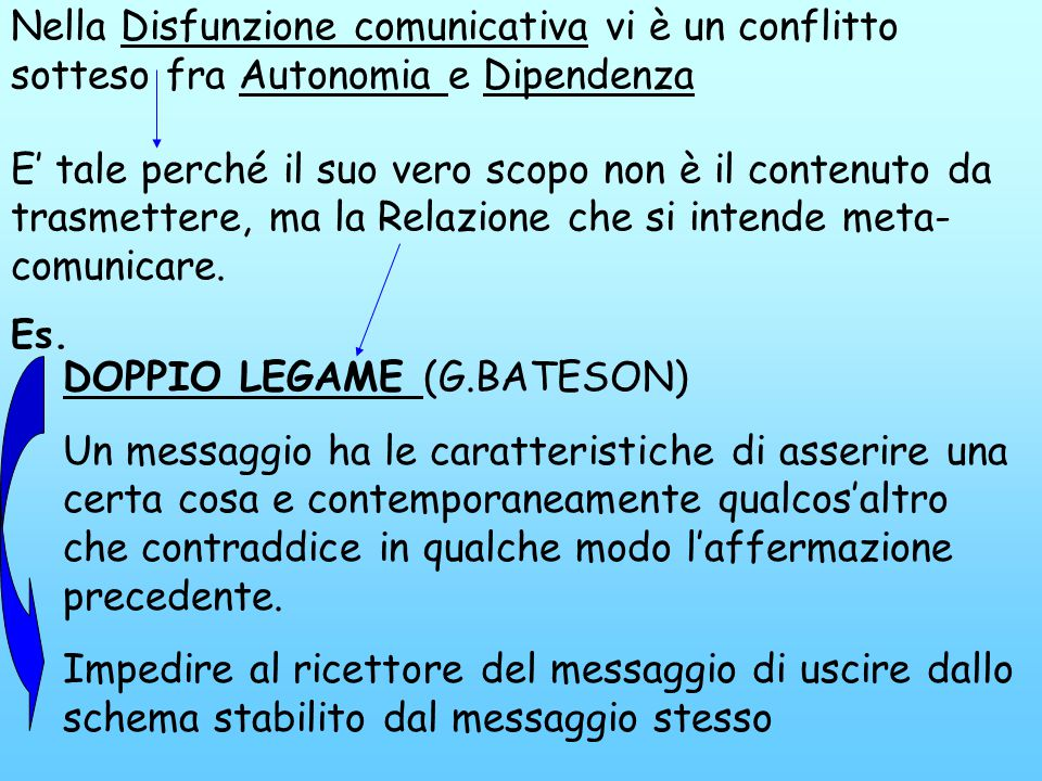 DOPPIO LEGAME (G.BATESON)