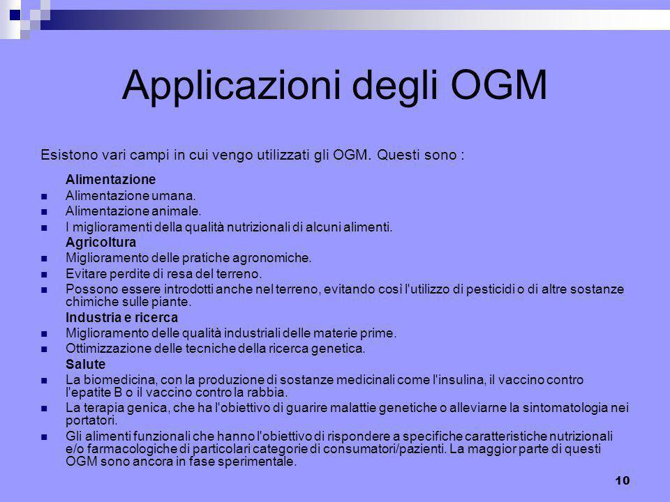 Applicazioni degli OGM