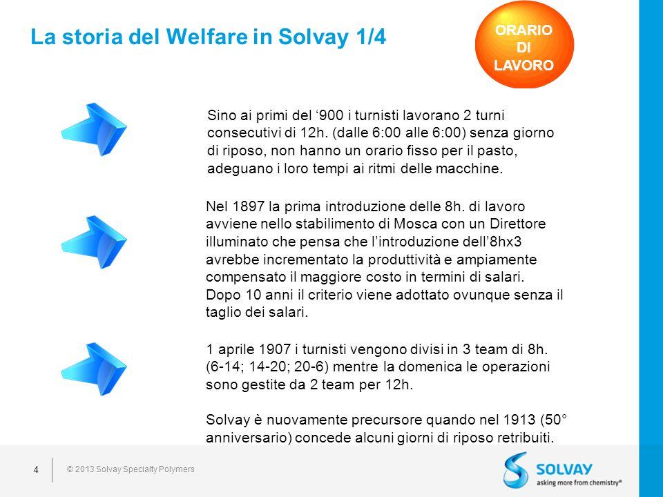 La storia del Welfare in Solvay 1/4