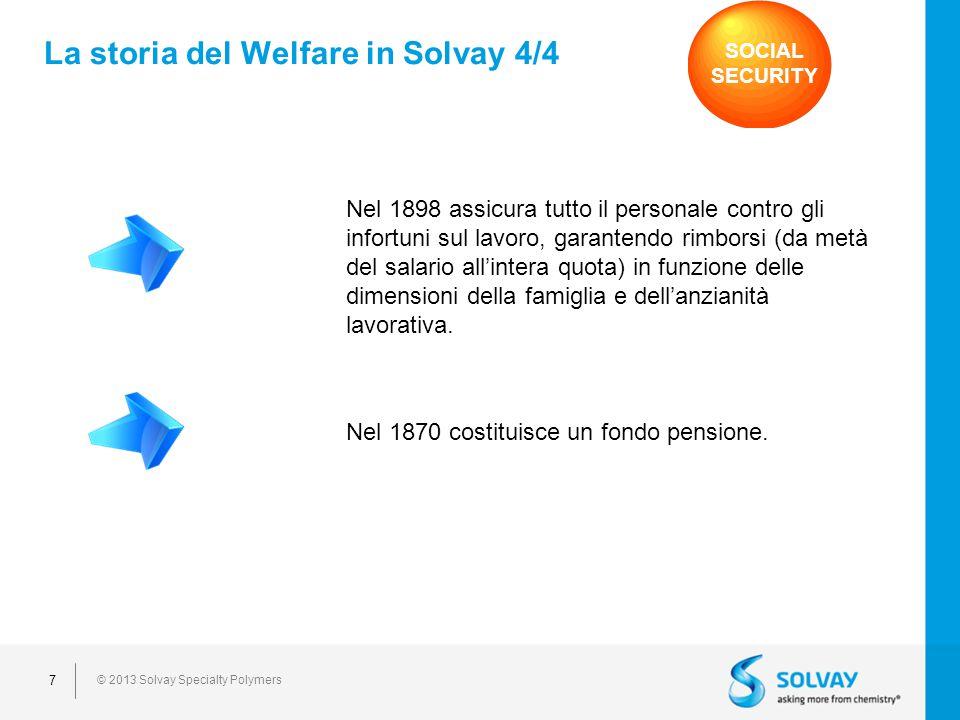 La storia del Welfare in Solvay 4/4