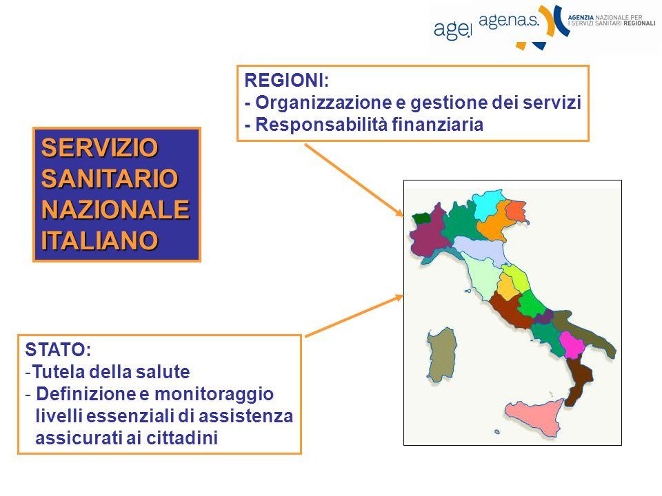 SERVIZIO SANITARIO NAZIONALE ITALIANO REGIONI: