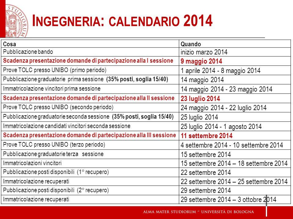 Ingegneria: calendario 2014