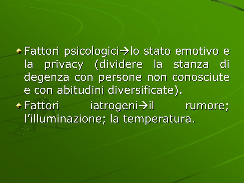 Fattori psicologicilo stato emotivo e la privacy (dividere la stanza di degenza con persone non conosciute e con abitudini diversificate).