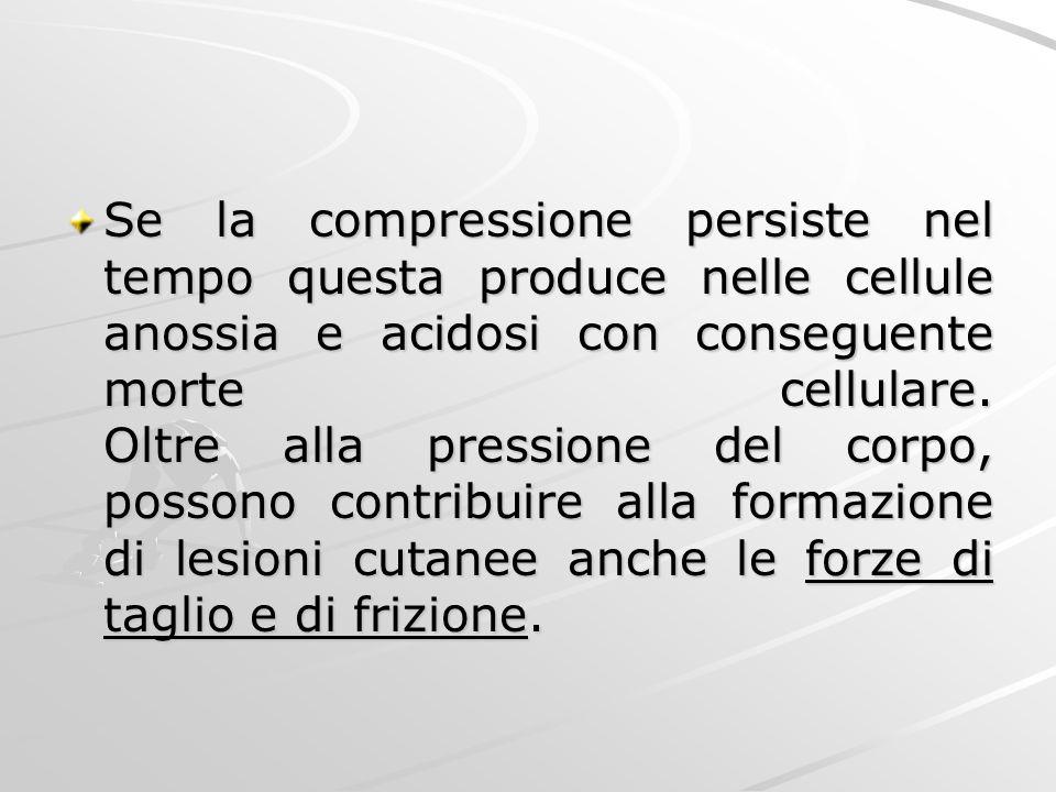 Se la compressione persiste nel tempo questa produce nelle cellule anossia e acidosi con conseguente morte cellulare.