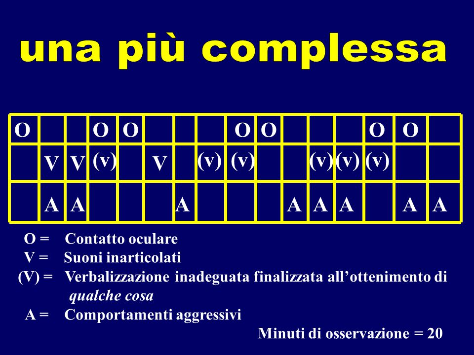 una più complessa O O O O O O O (v) (v) (v) (v) (v) (v) V V V A A A A