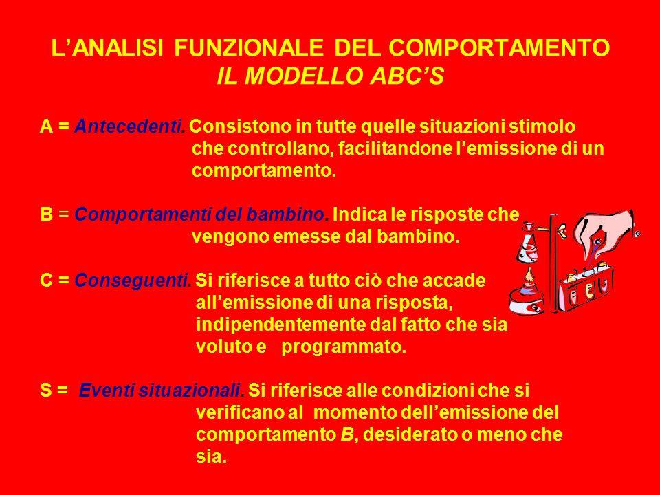 L'ANALISI FUNZIONALE DEL COMPORTAMENTO IL MODELLO ABC'S