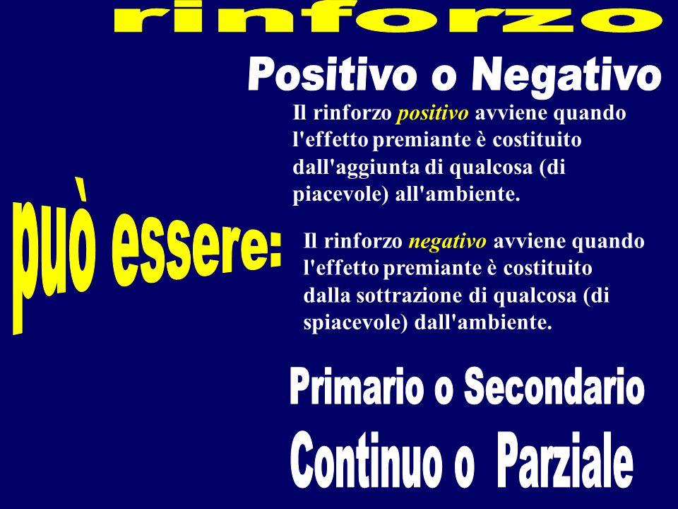 rinforzo Positivo o Negativo può essere: Primario o Secondario