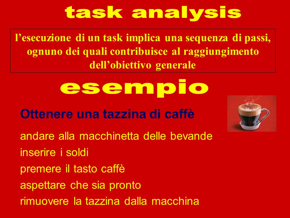 task analysis Ottenere una tazzina di caffè