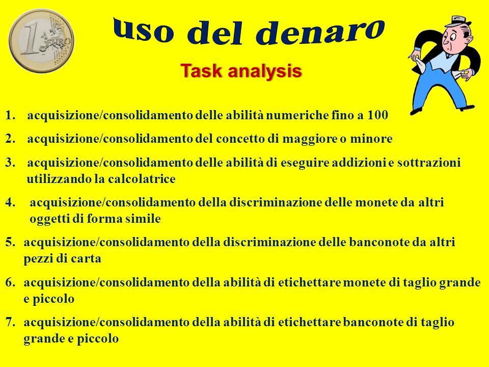 uso del denaro Task analysis