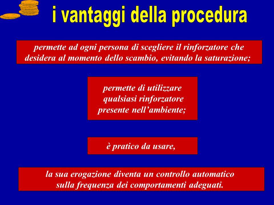 i vantaggi della procedura