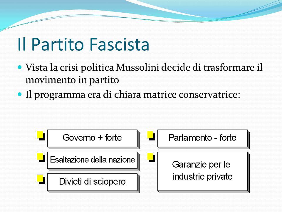 Il Partito Fascista Vista la crisi politica Mussolini decide di trasformare il movimento in partito.