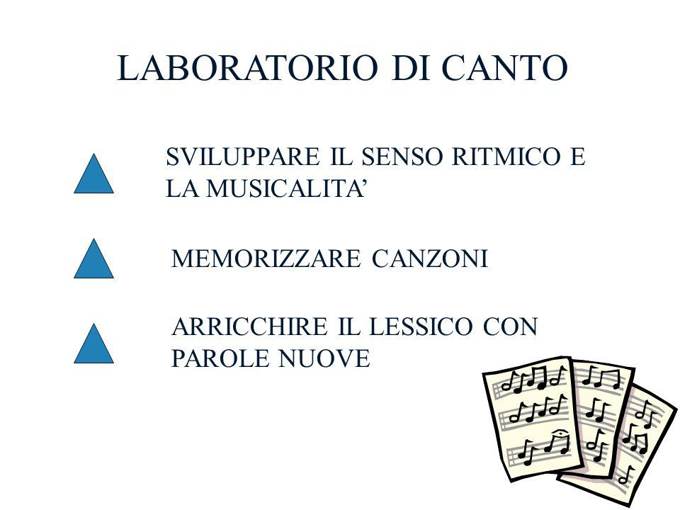 LABORATORIO DI CANTO SVILUPPARE IL SENSO RITMICO E LA MUSICALITA'