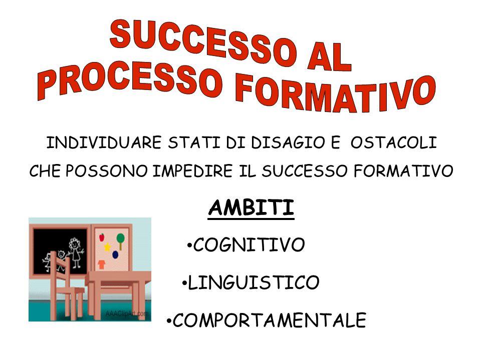 SUCCESSO AL PROCESSO FORMATIVO AMBITI COGNITIVO LINGUISTICO