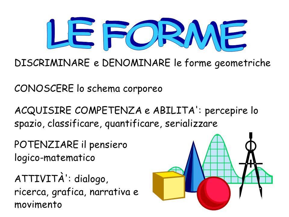 LE FORME DISCRIMINARE e DENOMINARE le forme geometriche
