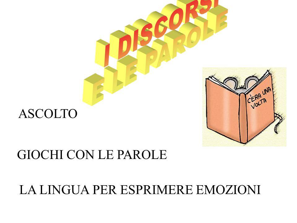 I DISCORSI E LE PAROLE ASCOLTO GIOCHI CON LE PAROLE