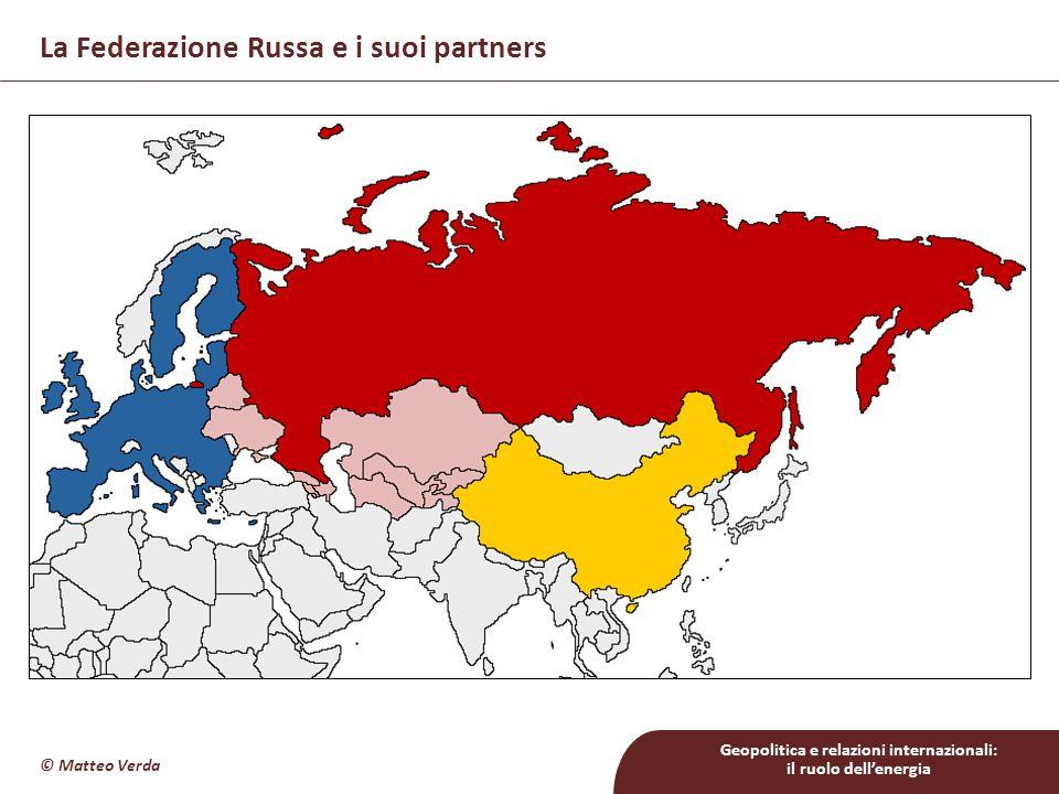 La Federazione Russa e i suoi partners