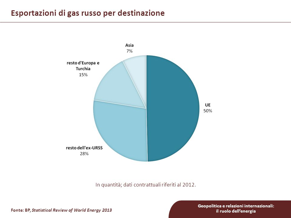 In quantità; dati contrattuali riferiti al 2012.