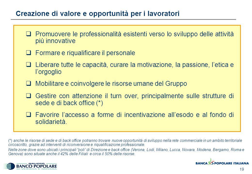 Creazione di valore e opportunità per i lavoratori