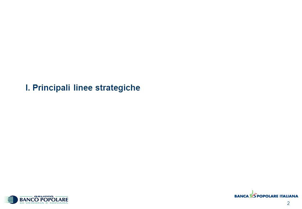 02/04/2017 11:16 Principali linee strategiche Vantaggi competitivi del Nuovo Gruppo nel mercato bancario italiano.
