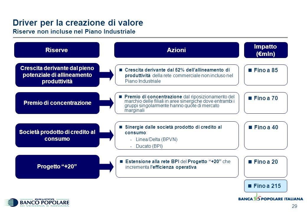 IV. Obiettivi economici e Capital Management