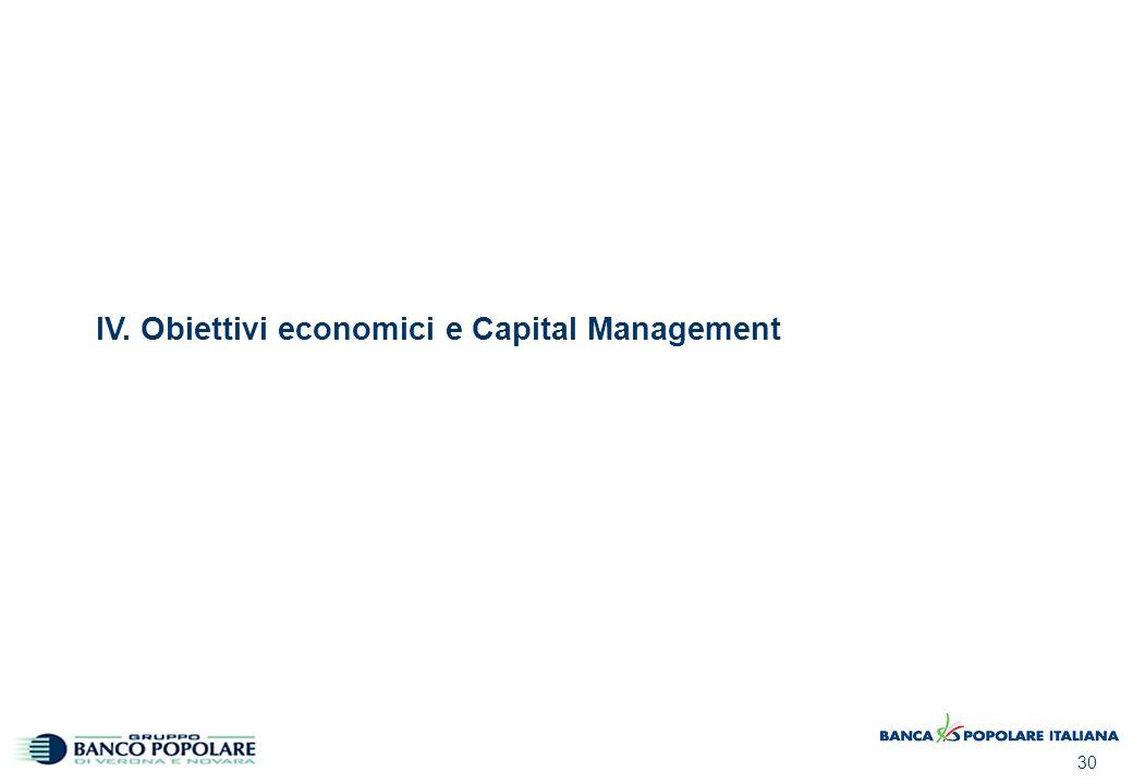 Gruppo consolidato (media, € mld)