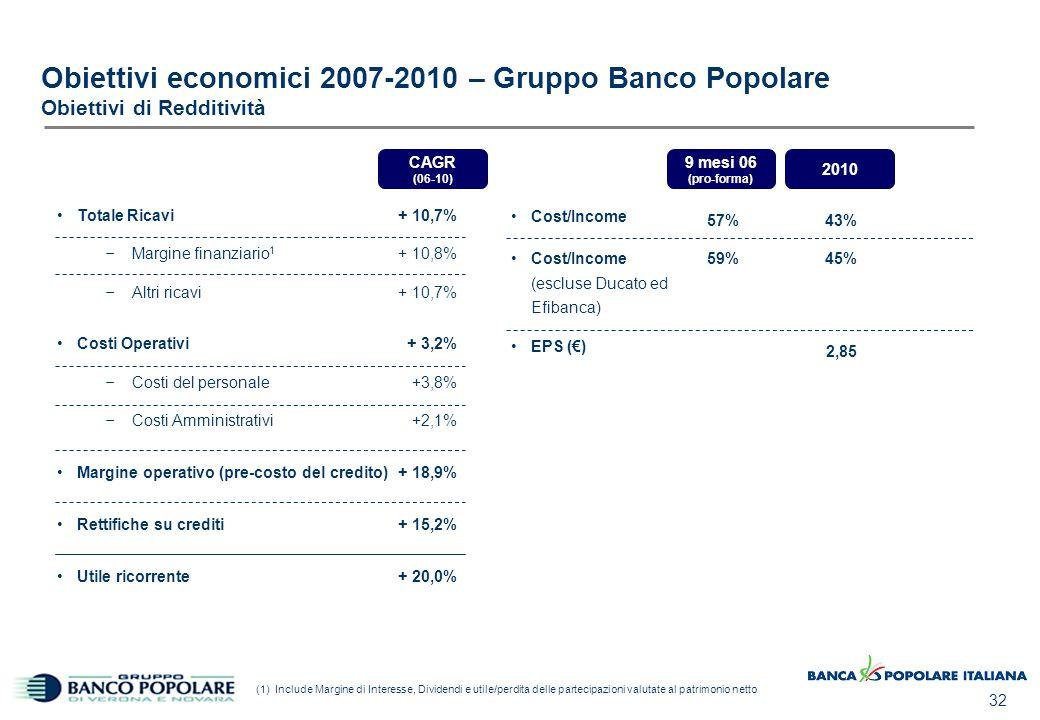 02/04/2017 11:16 Obiettivi economici 2007-2010 – Gruppo Banco Popolare Rete commerciale bancaria italiana1: Pricing & Obiettivi di Redditività.