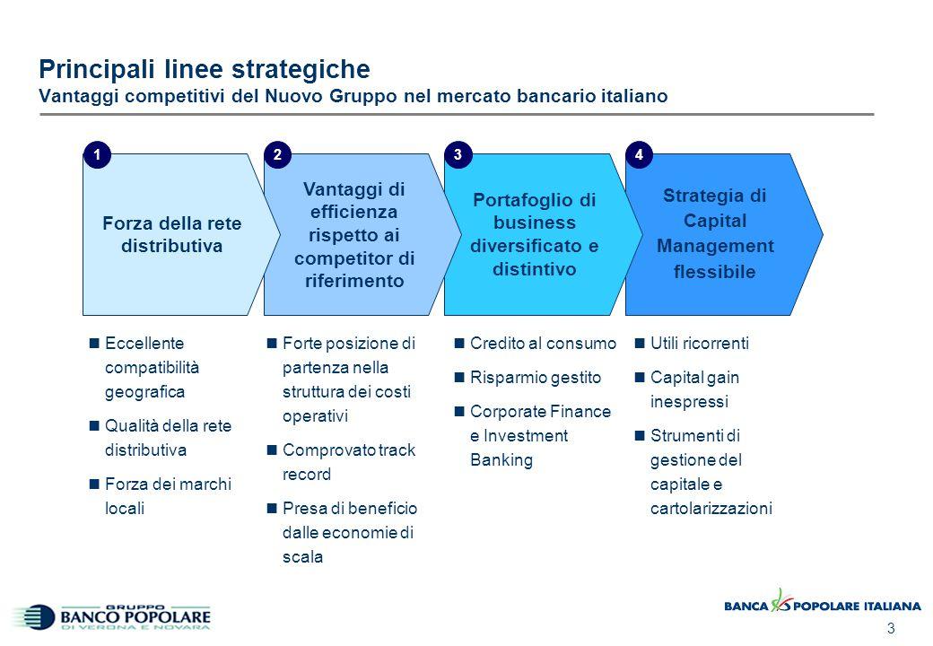 Passo fondamentale per raggiungere scala europea Le principali banche europee (€mld)