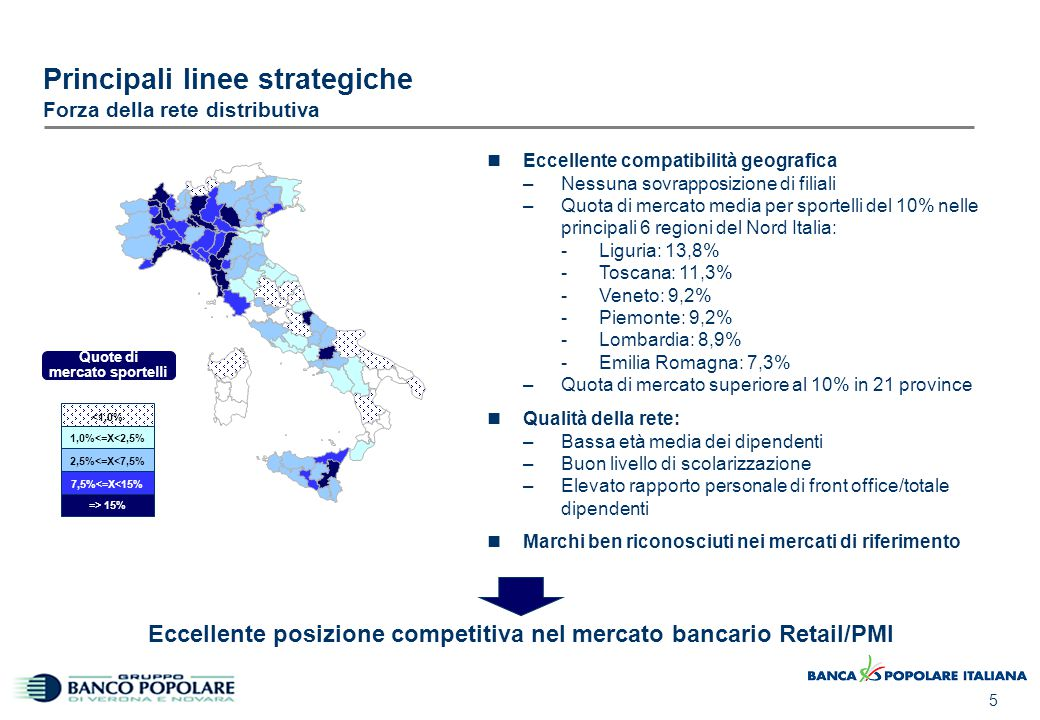 Principali linee strategiche Vantaggi di efficienza