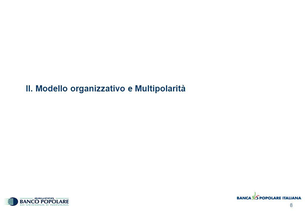 Modello organizzativo e multipolarità Ruolo della Holding e delle Banche di Territorio