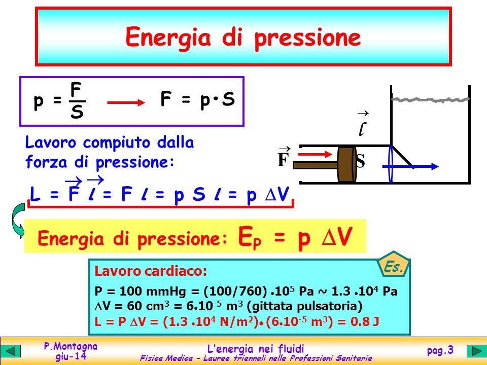 Energia di pressione: EP = p DV
