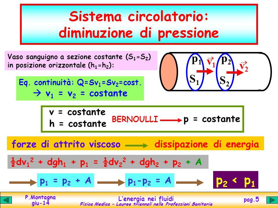 Sistema circolatorio: diminuzione di pressione