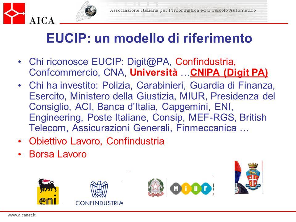 EUCIP: un modello di riferimento