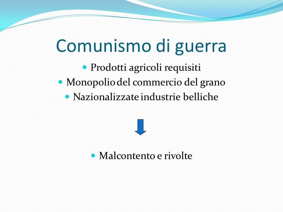 Comunismo di guerra Prodotti agricoli requisiti